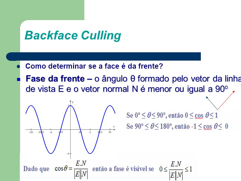 Backface Culling Como determinar se a face é da frente