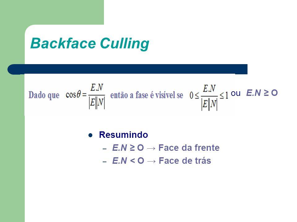 Backface Culling ou E.N ≥ O Resumindo E.N ≥ O → Face da frente