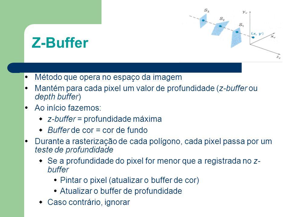 Z-Buffer Método que opera no espaço da imagem