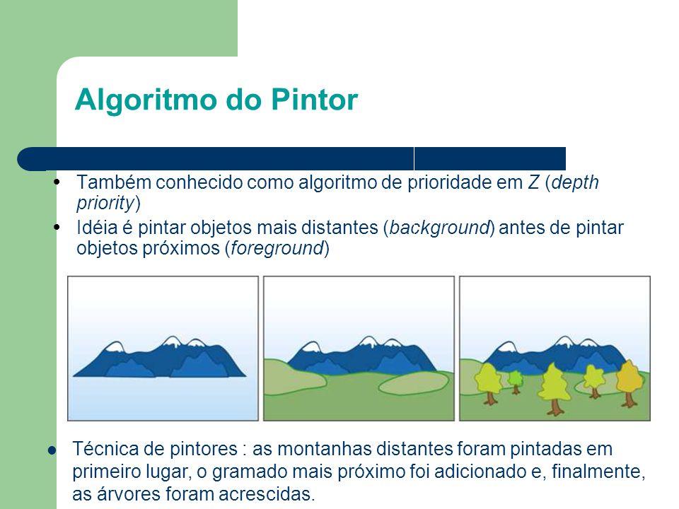 Algoritmo do Pintor Também conhecido como algoritmo de prioridade em Z (depth priority)