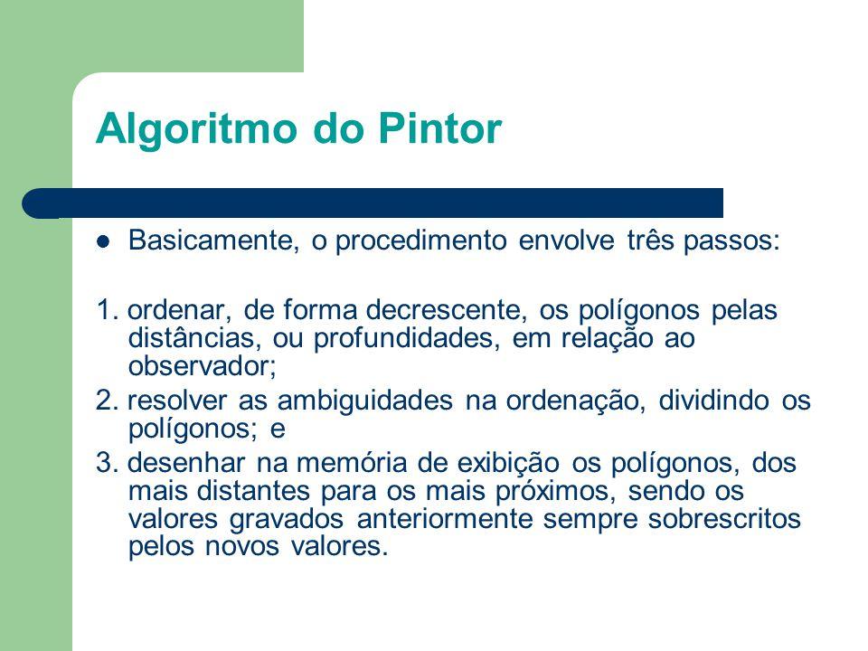 Algoritmo do Pintor Basicamente, o procedimento envolve três passos: