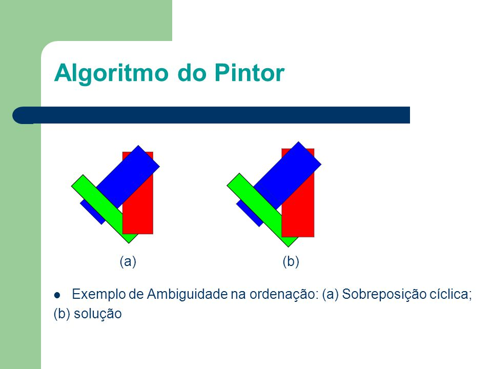 Algoritmo do Pintor (a) (b)