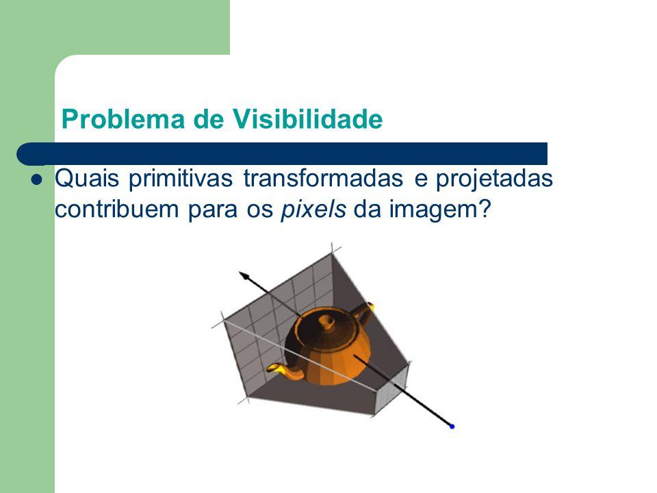 Problema de Visibilidade