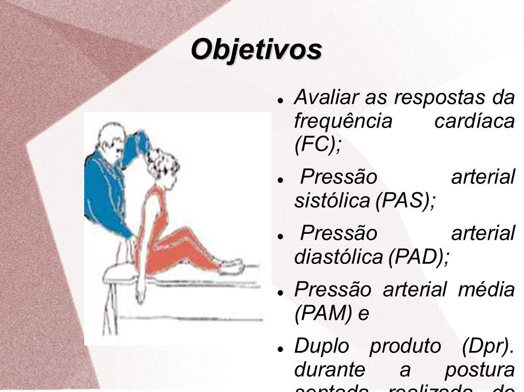 Objetivos Avaliar as respostas da frequência cardíaca (FC);