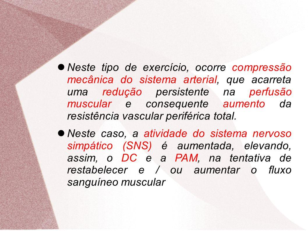 Neste tipo de exercício, ocorre compressão mecânica do sistema arterial, que acarreta uma redução persistente na perfusão muscular e consequente aumento da resistência vascular periférica total.