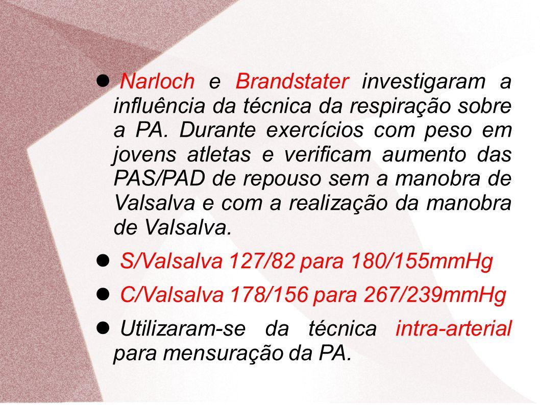 S/Valsalva 127/82 para 180/155mmHg C/Valsalva 178/156 para 267/239mmHg