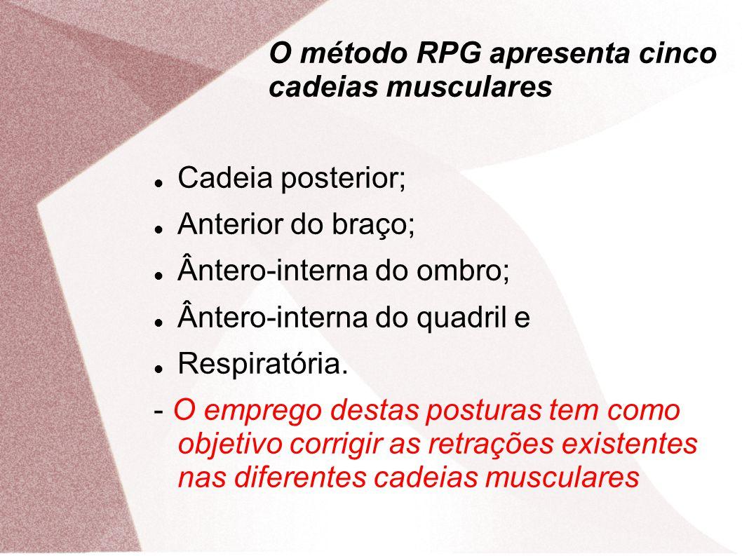 O método RPG apresenta cinco cadeias musculares