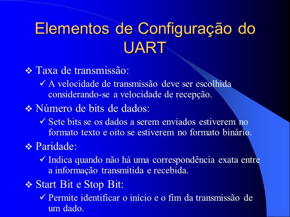 Elementos de Configuração do UART
