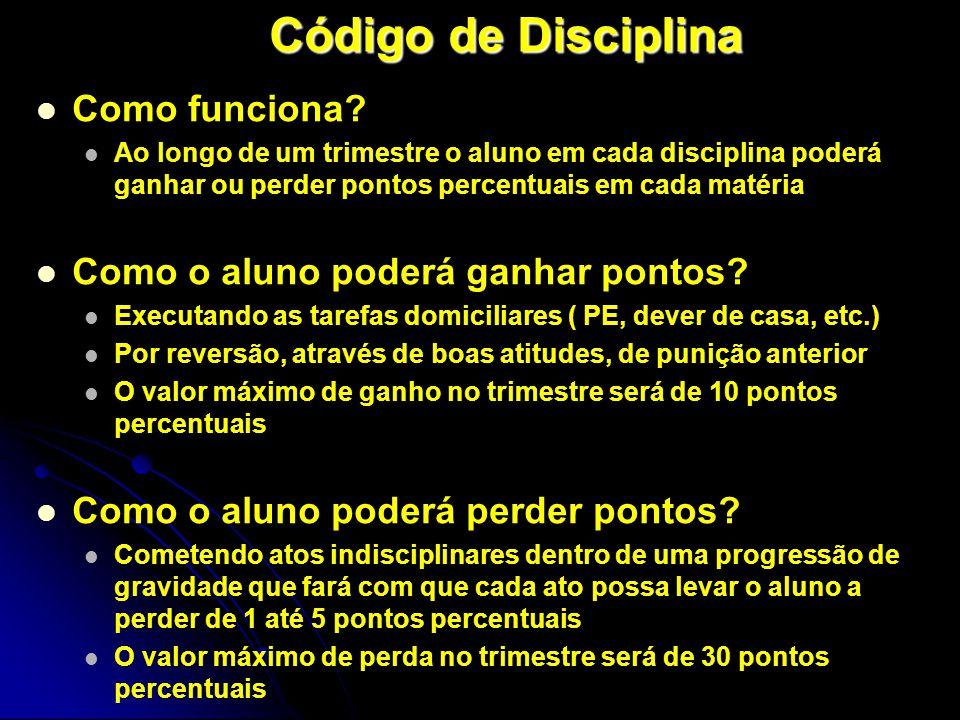 Código de Disciplina Como funciona Como o aluno poderá ganhar pontos