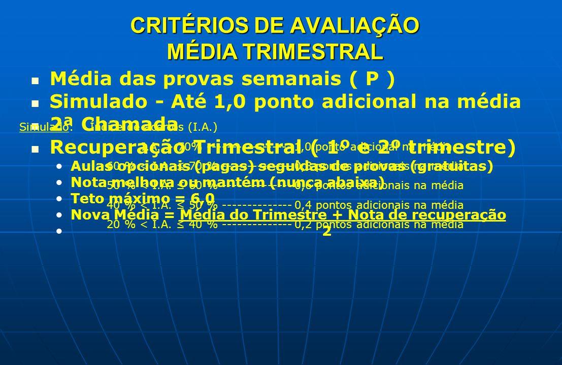 CRITÉRIOS DE AVALIAÇÃO MÉDIA TRIMESTRAL