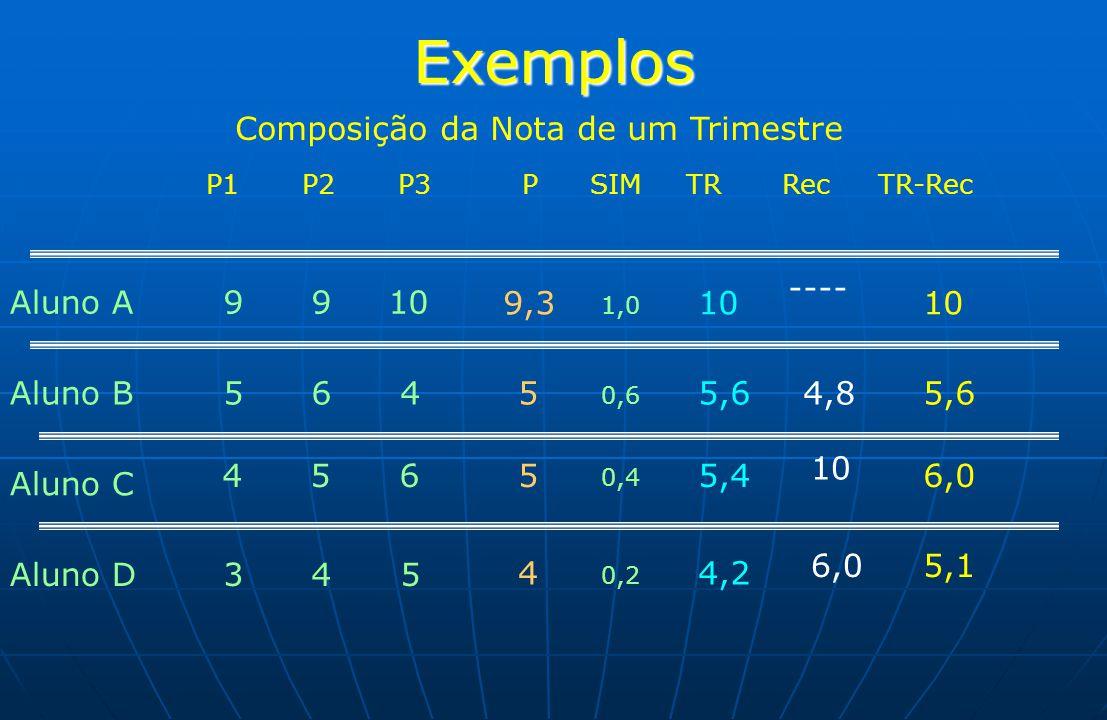 Exemplos Composição da Nota de um Trimestre ---- Aluno A 9 9 10 9,3 10