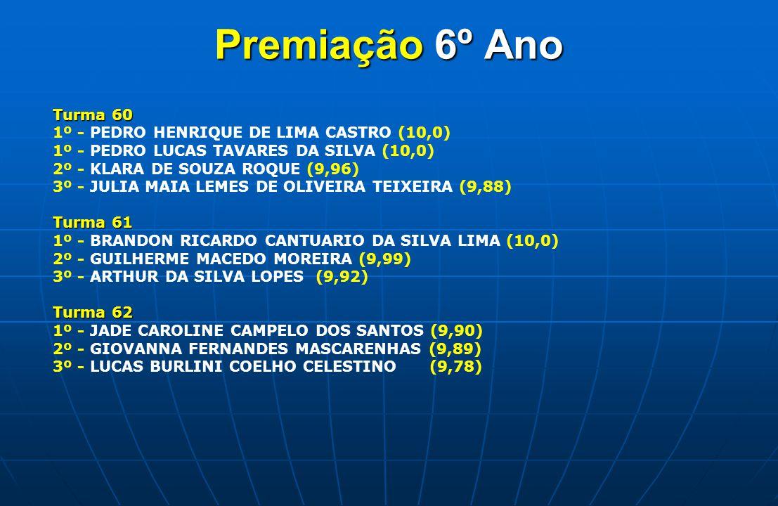 Premiação 6º Ano Turma 60 1º - PEDRO HENRIQUE DE LIMA CASTRO (10,0)