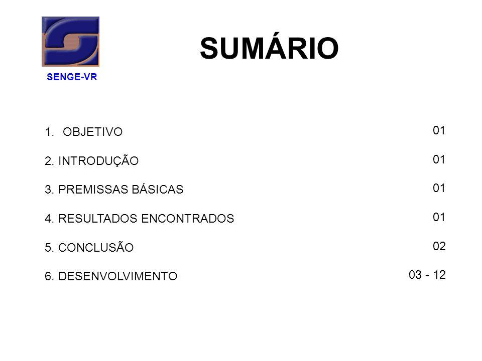 SUMÁRIO OBJETIVO 01 2. INTRODUÇÃO 3. PREMISSAS BÁSICAS