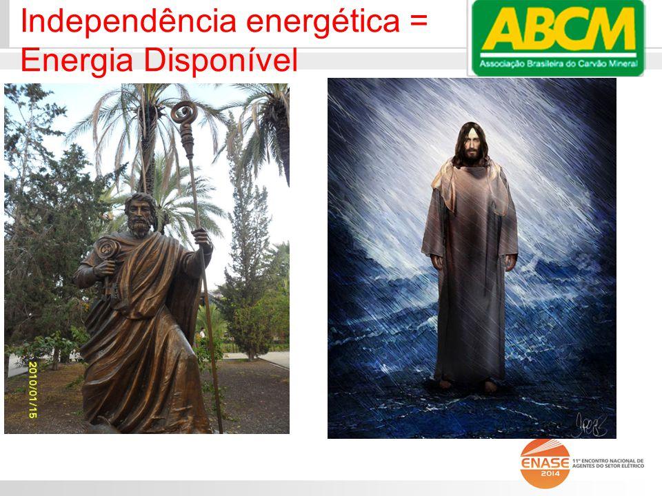 Independência energética = Energia Disponível