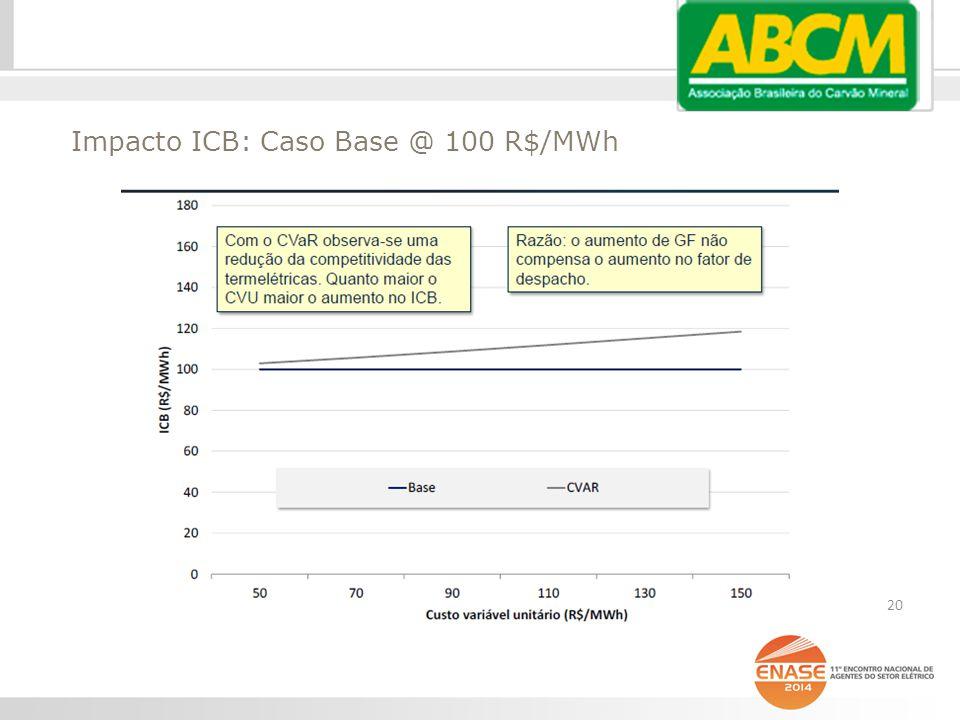 Impacto ICB: Caso Base @ 100 R$/MWh
