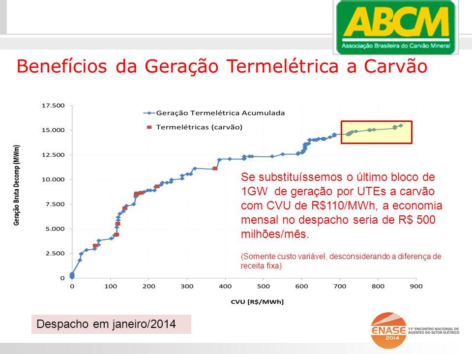 Benefícios da Geração Termelétrica a Carvão