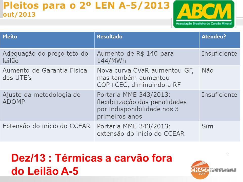 Dez/13 : Térmicas a carvão fora do Leilão A-5