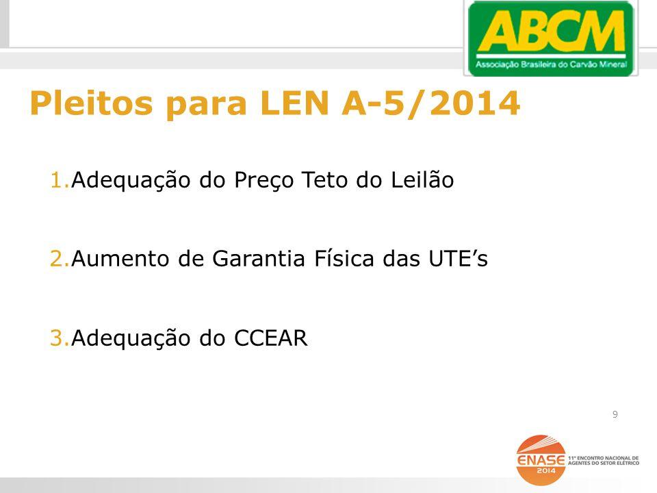 Pleitos para LEN A-5/2014 Adequação do Preço Teto do Leilão