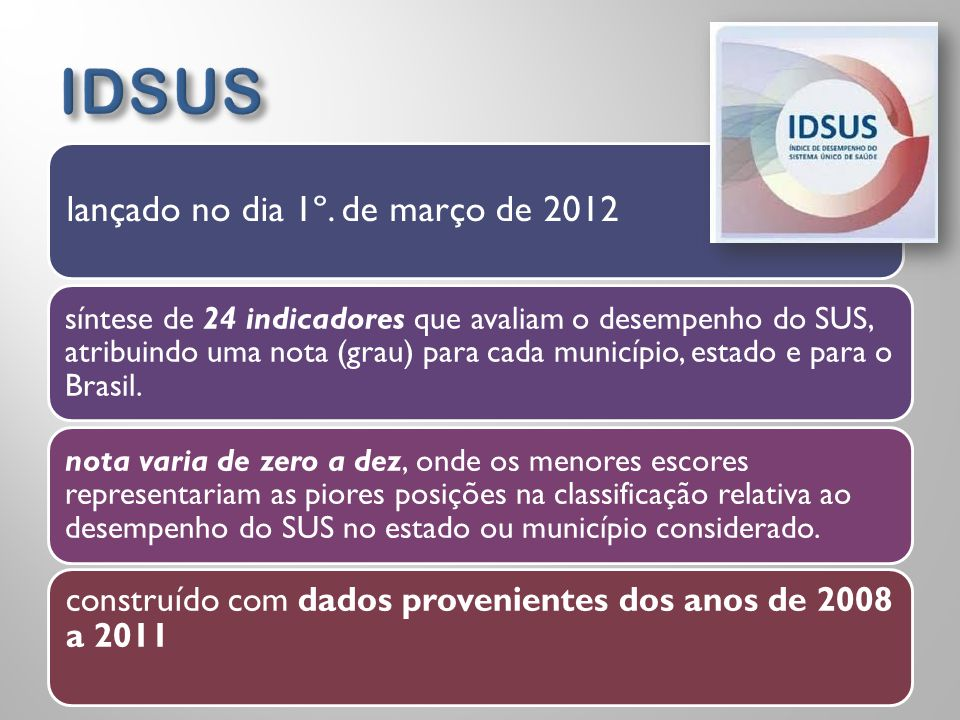IDSUS lançado no dia 1º. de março de 2012