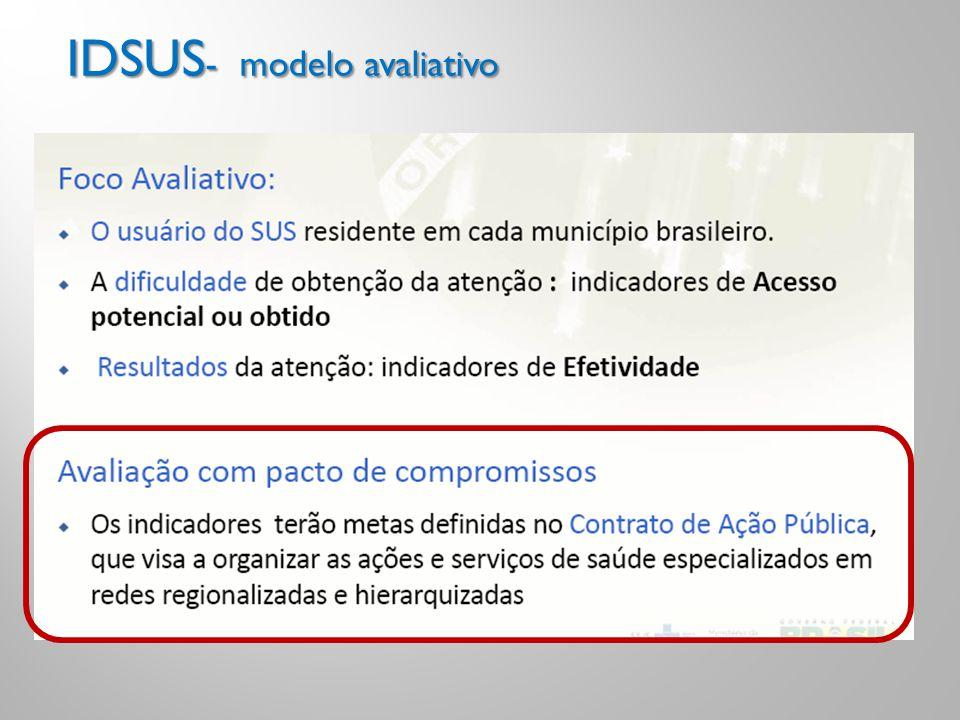 IDSUS- modelo avaliativo
