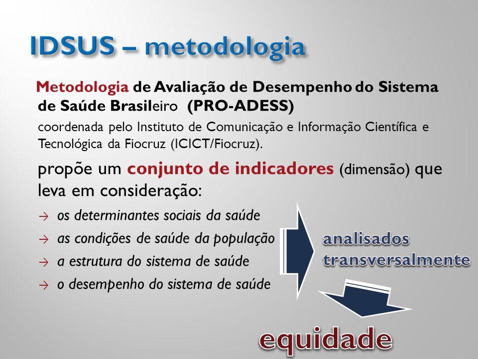 equidade IDSUS – metodologia