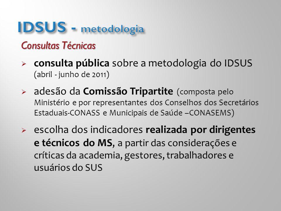 IDSUS - metodologia Consultas Técnicas