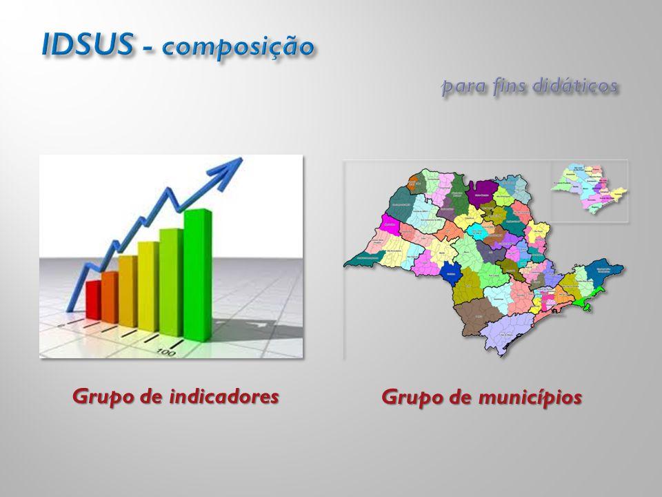 IDSUS - composição para fins didáticos