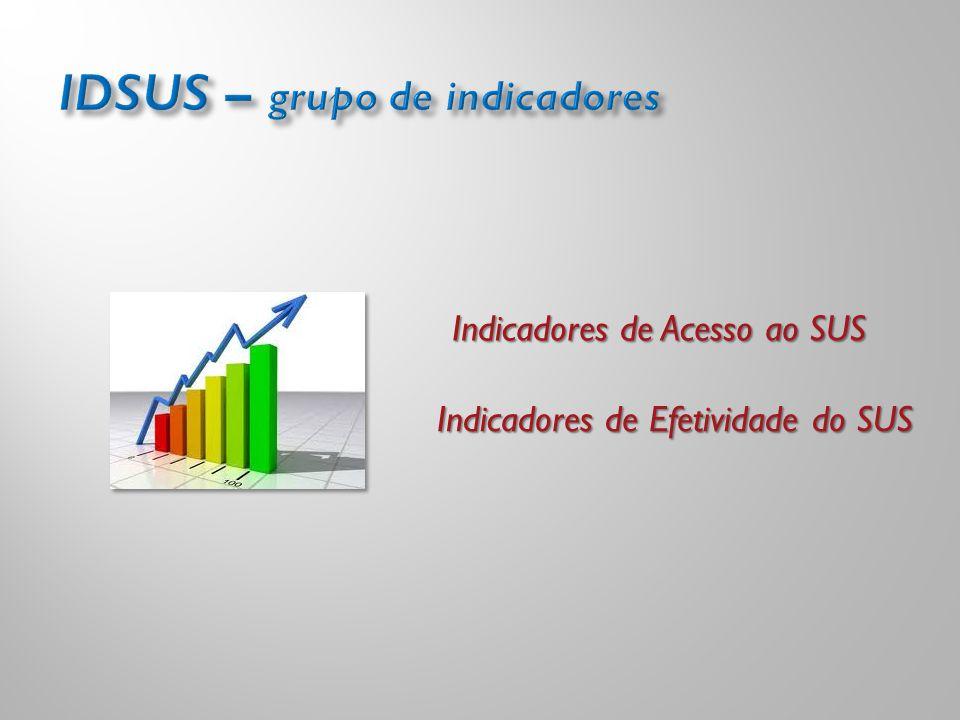 IDSUS – grupo de indicadores