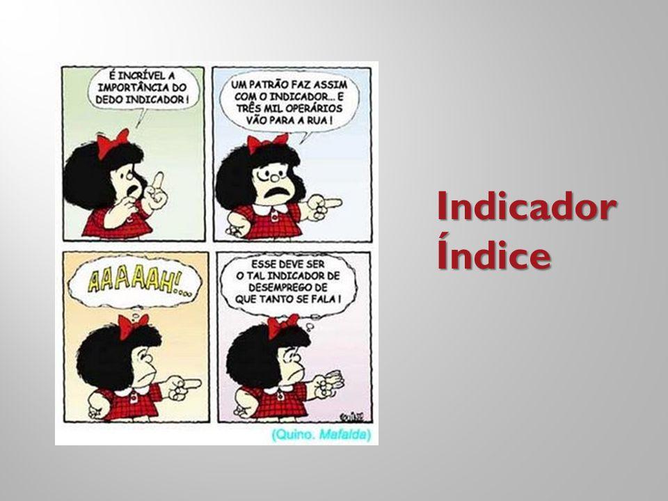 Indicador Índice