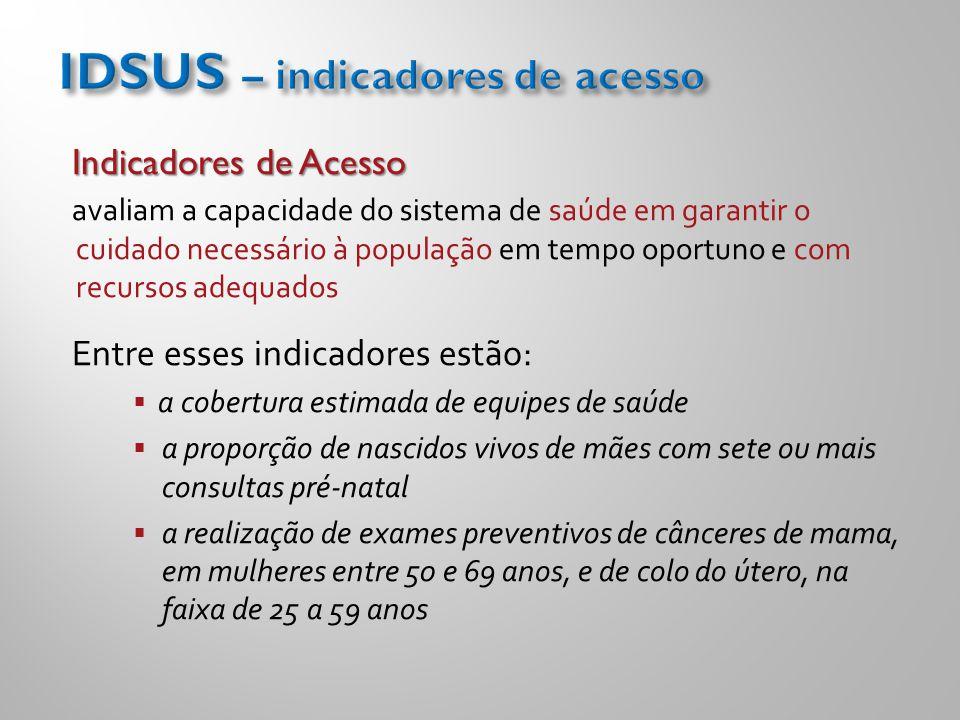 IDSUS – indicadores de acesso
