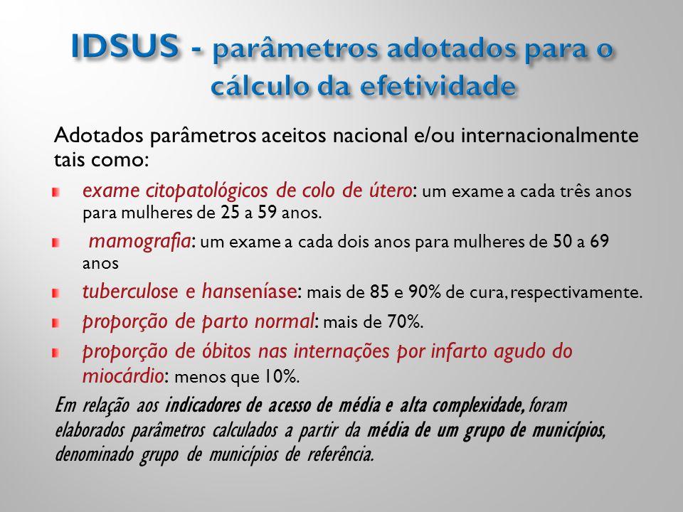 IDSUS - parâmetros adotados para o cálculo da efetividade
