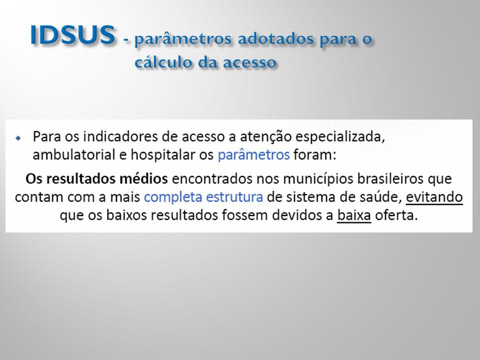 IDSUS - parâmetros adotados para o cálculo da acesso