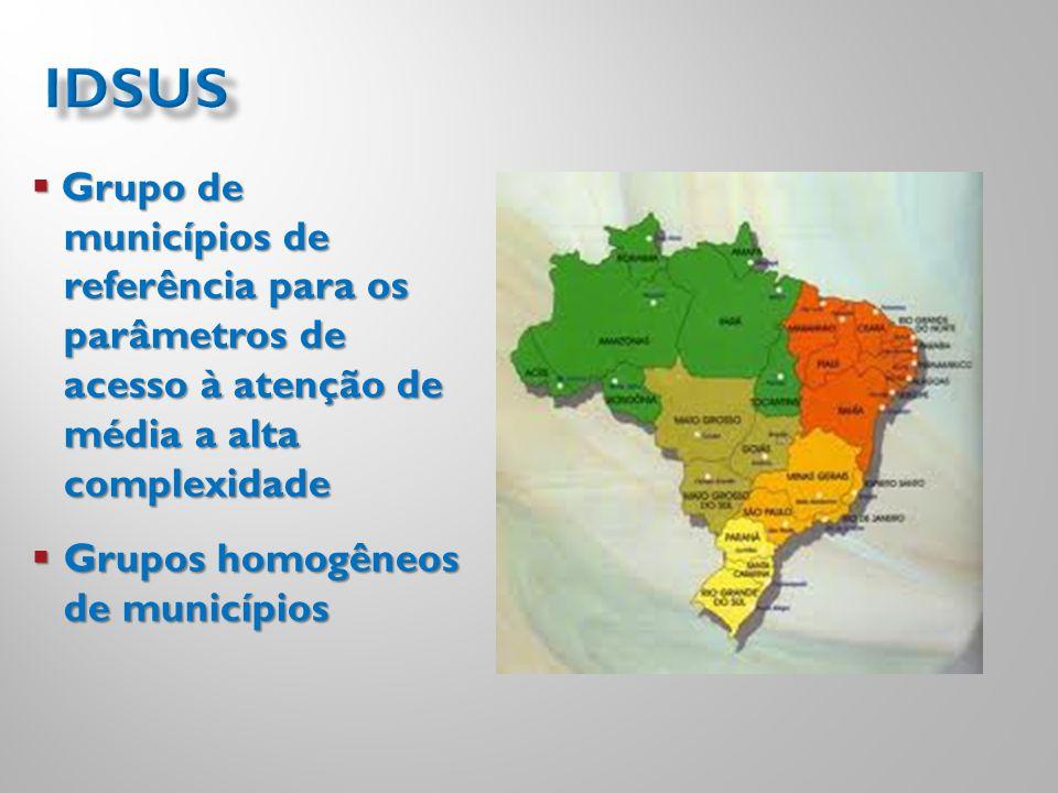 IDSUS Grupo de. municípios de referência para os parâmetros de acesso à atenção de média a alta complexidade.
