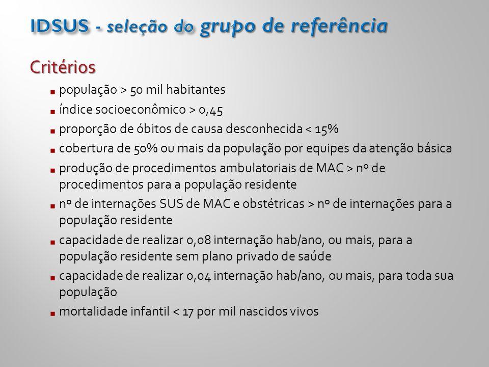 IDSUS - seleção do grupo de referência
