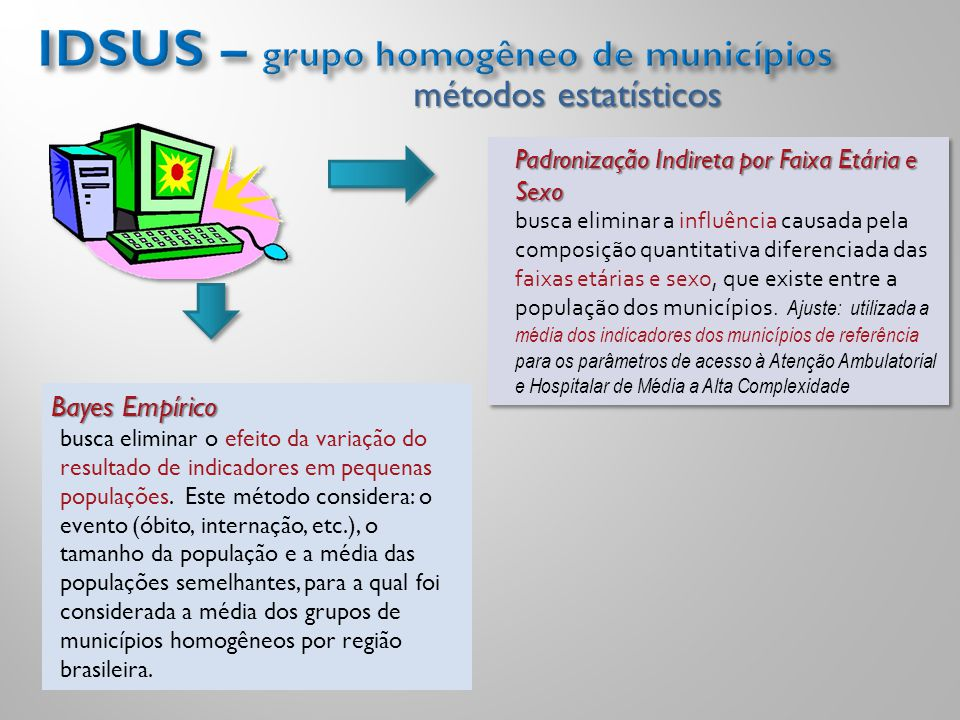IDSUS – grupo homogêneo de municípios
