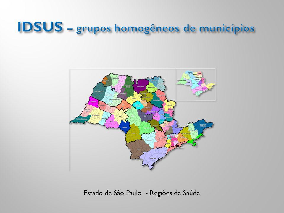 IDSUS – grupos homogêneos de municípios