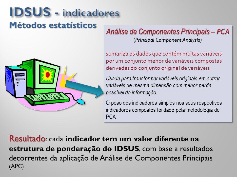 Análise de Componentes Principais – PCA (Principal Component Analysis)