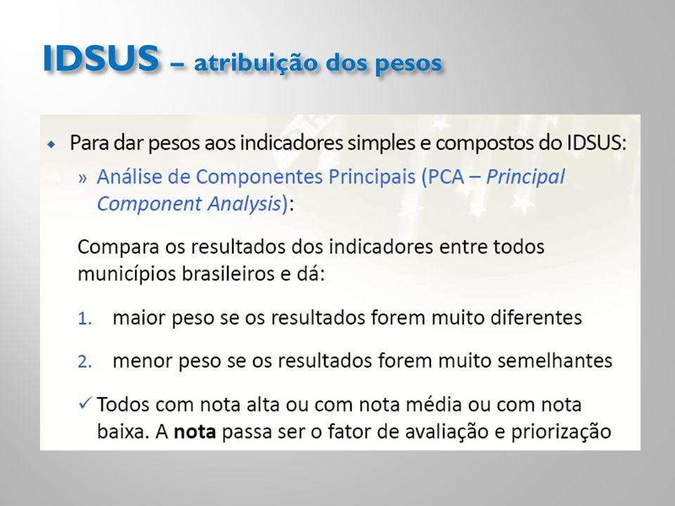 IDSUS – atribuição dos pesos