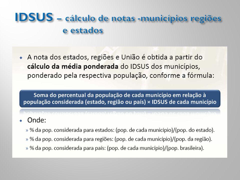 IDSUS – cálculo de notas -municípios regiões e estados