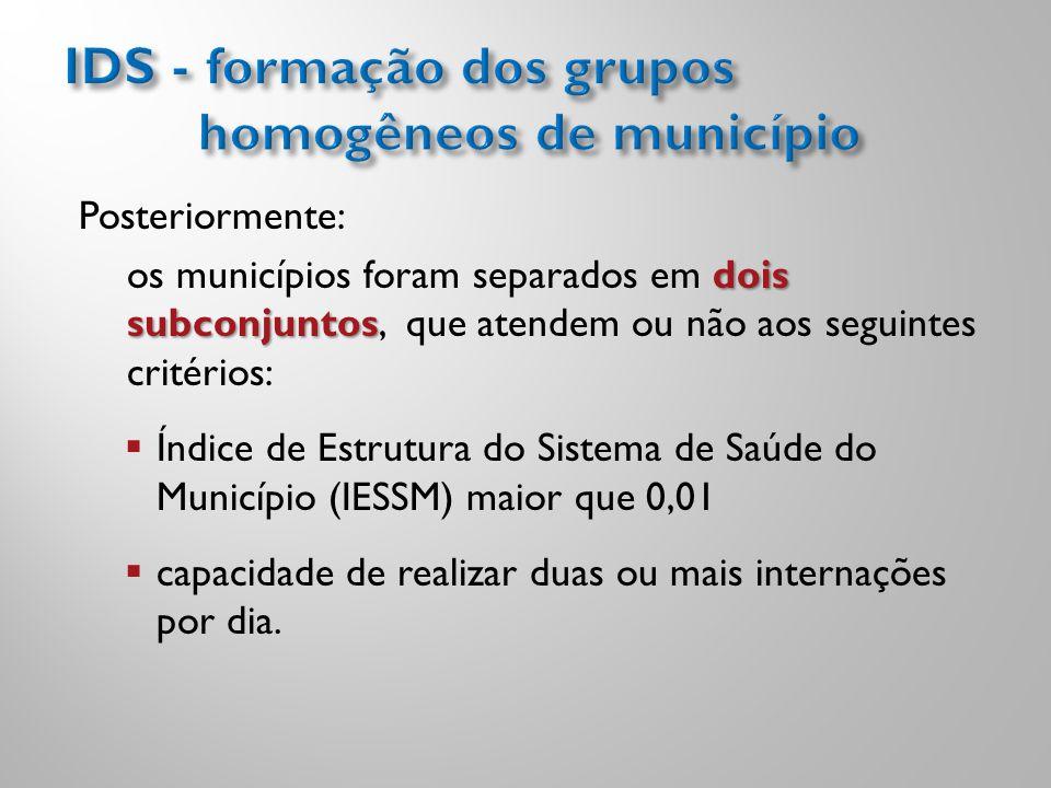 IDS - formação dos grupos homogêneos de município