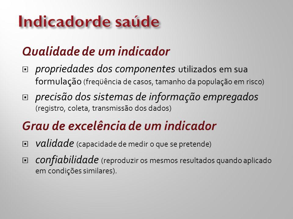 Indicadorde saúde Qualidade de um indicador