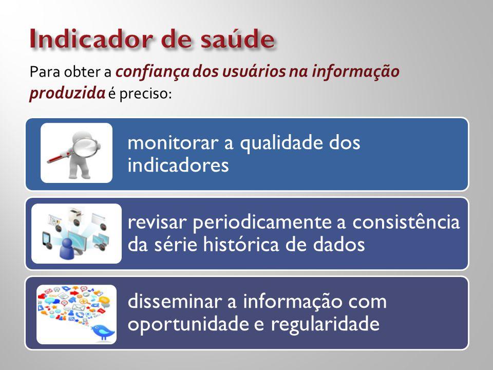 Indicador de saúde monitorar a qualidade dos indicadores