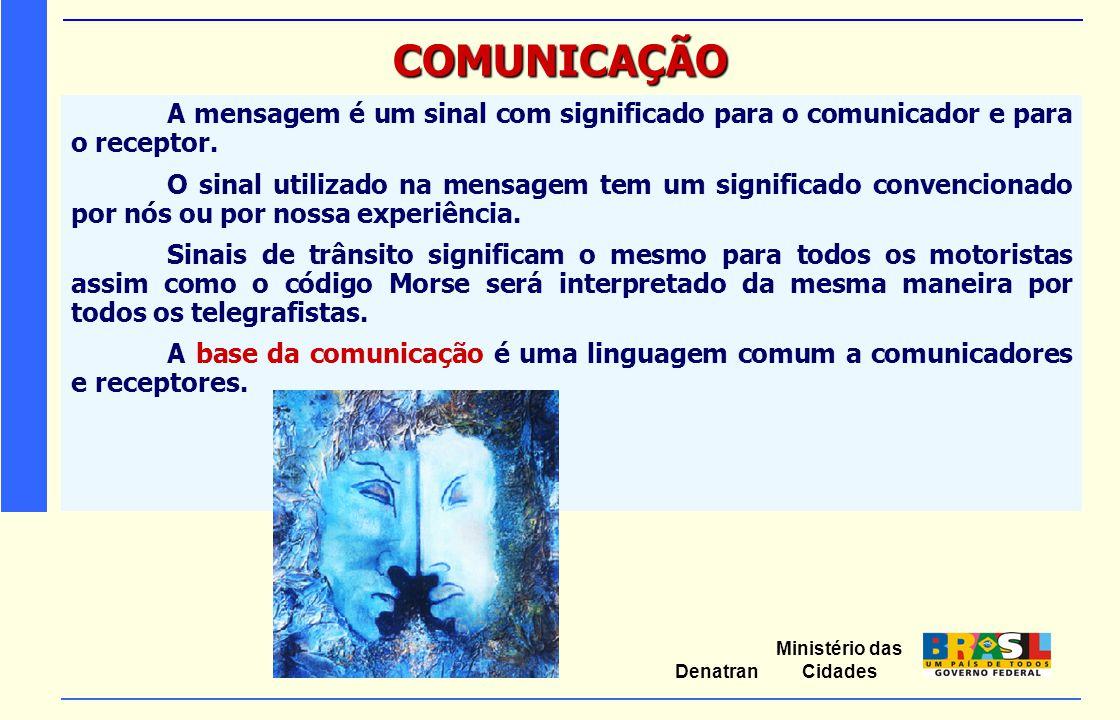 COMUNICAÇÃO A mensagem é um sinal com significado para o comunicador e para o receptor.