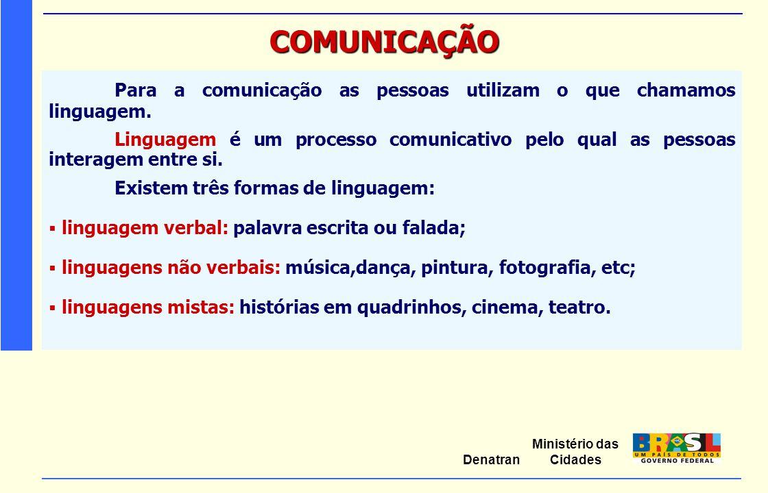 COMUNICAÇÃO Para a comunicação as pessoas utilizam o que chamamos linguagem.