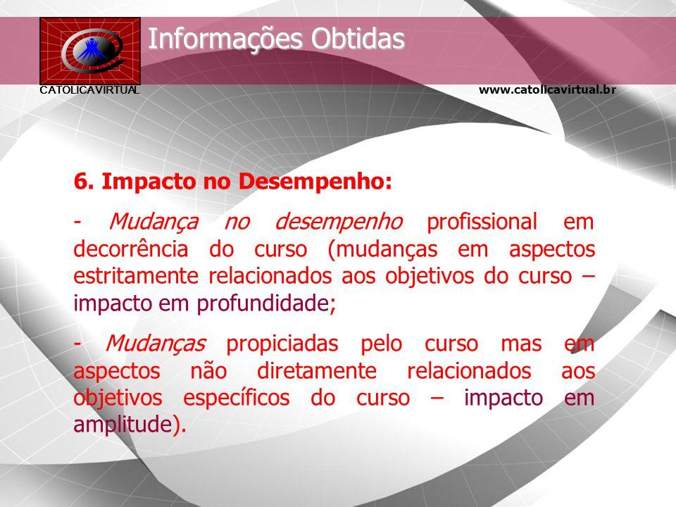 Informações Obtidas 6. Impacto no Desempenho: