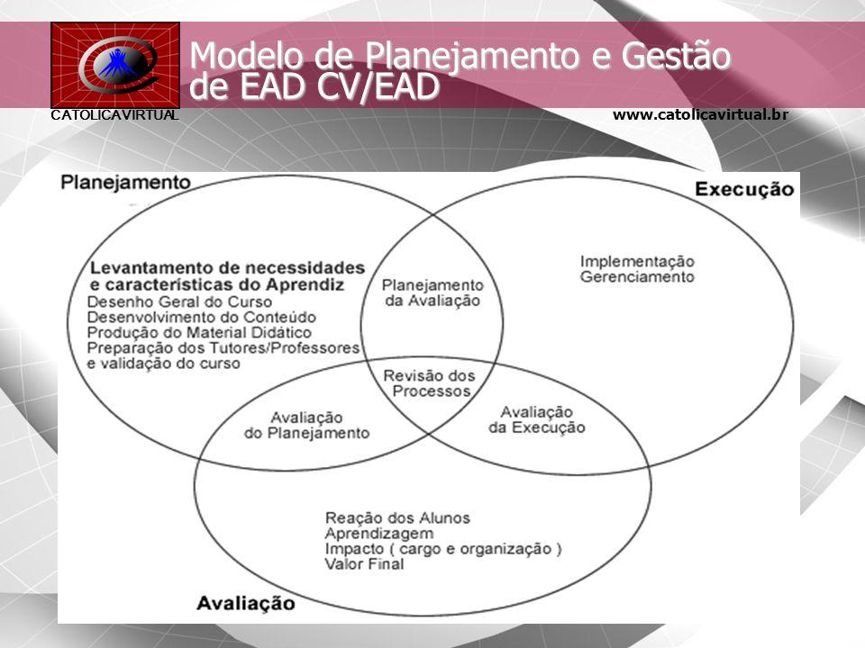 Modelo de Planejamento e Gestão de EAD CV/EAD