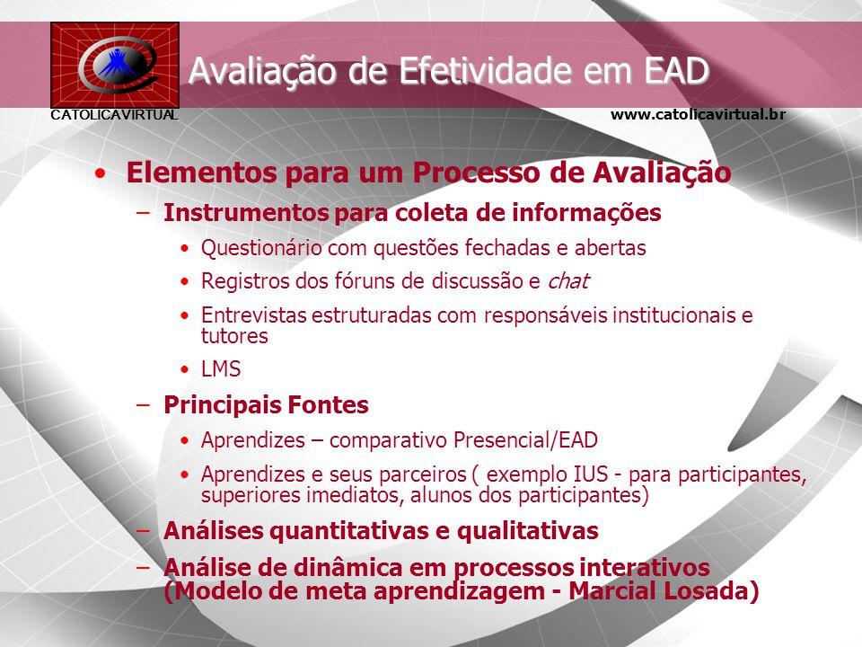 Avaliação de Efetividade em EAD