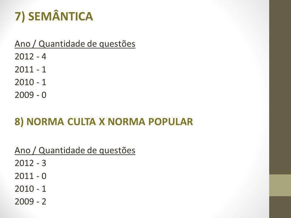 7) SEMÂNTICA 8) NORMA CULTA X NORMA POPULAR