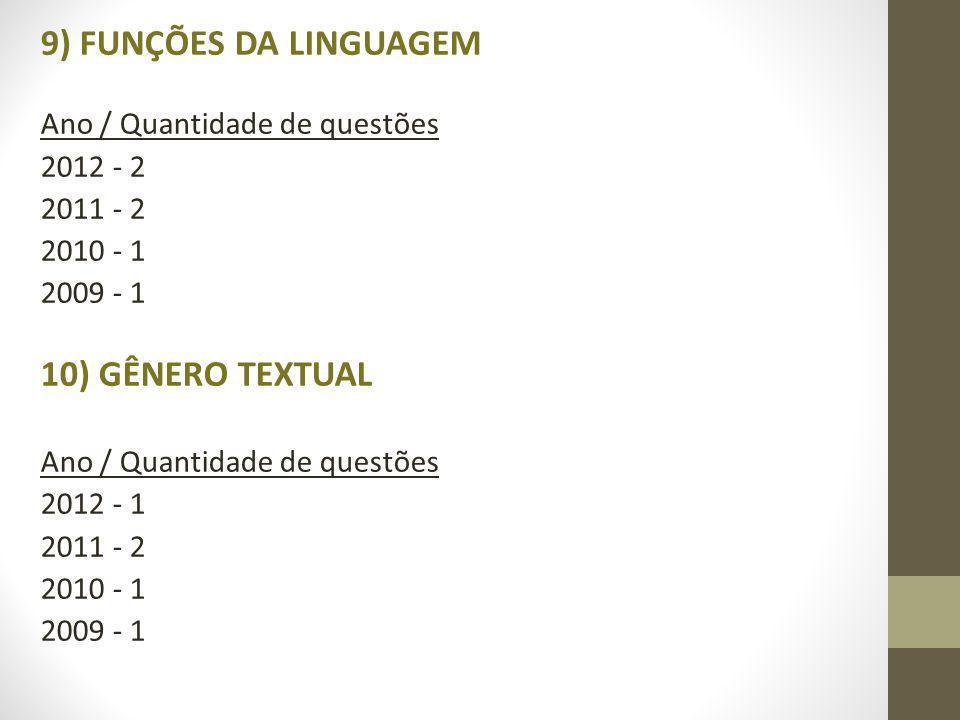 9) FUNÇÕES DA LINGUAGEM 10) GÊNERO TEXTUAL