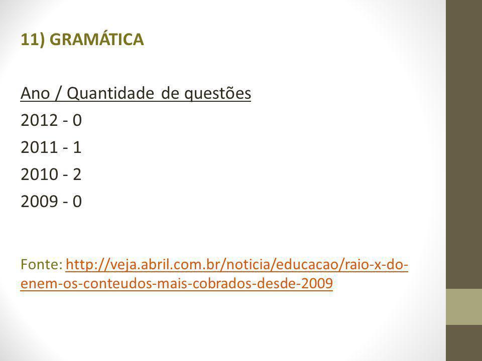 Ano / Quantidade de questões 2012 - 0 2011 - 1 2010 - 2 2009 - 0